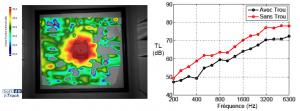 acoustic transmission loss intensity method